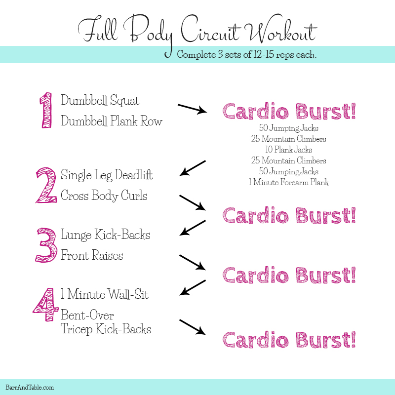 Fitness Friday: Full Body Circuit Workout | Barr & Table