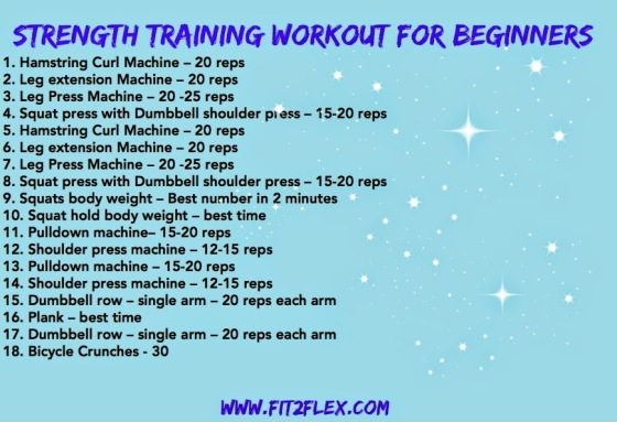 Basic Strength Training Workout Fit2Flex