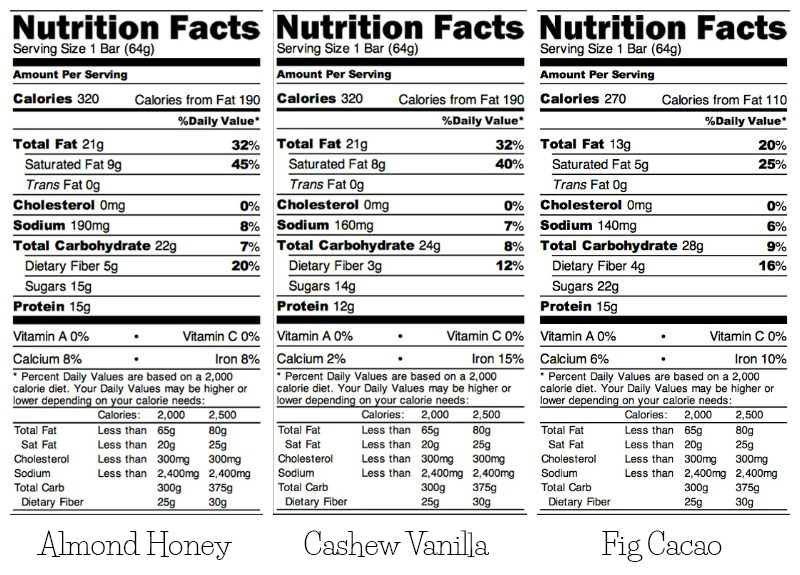 Costco Chocolate Cake Nutrition Facts
