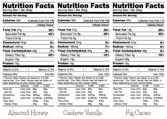 AMRAP Bar Nutrition Facts