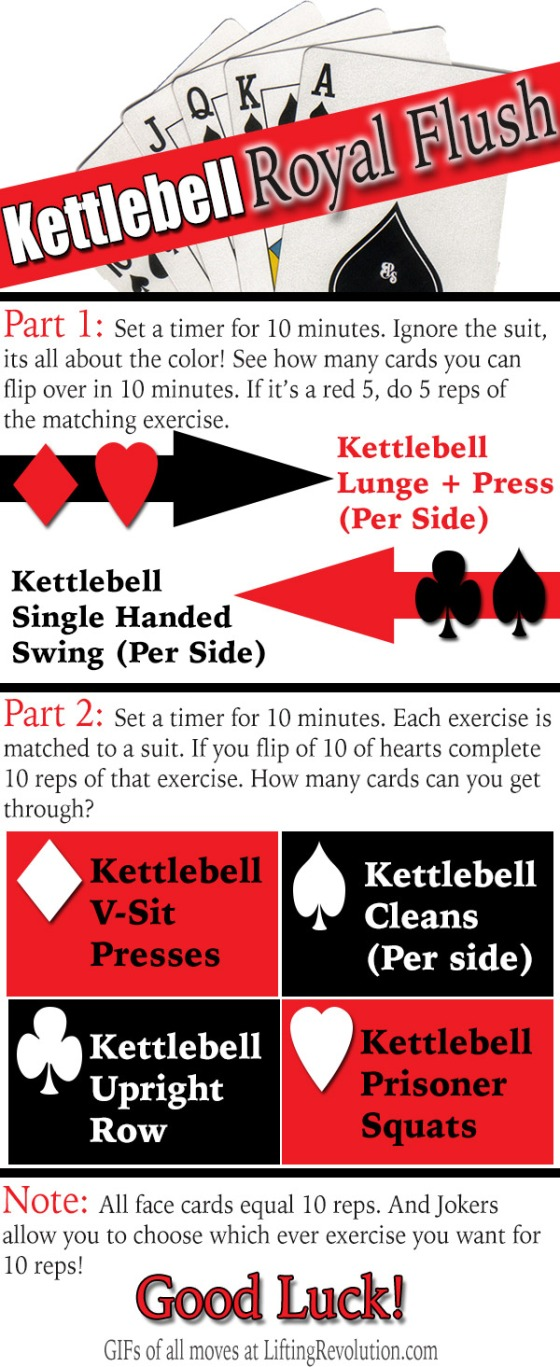 The Royal Flush Kettlebell Workout Lifting Revolution